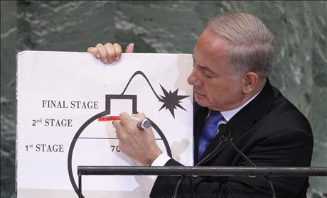 Israel Netanyahu draws red line UN