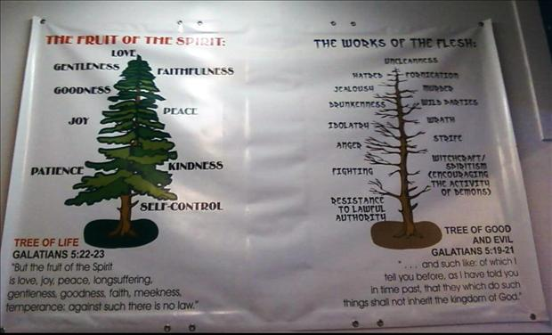 Bible Poster